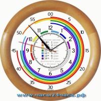 РШЗ-2С-8-45-12 - Расписание школьных звонков