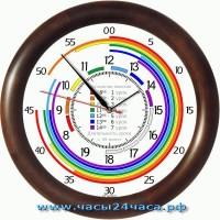 РШЗ-2С-8-45-24 - Расписание школьных звонков