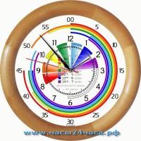 РШЗ-3С-8-45-12 - Расписание школьных звонков