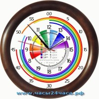 РШЗ-3С-8-45-24 - Расписание школьных звонков