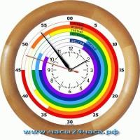 РШЗ-8-45-12 - Расписание школьных звонков