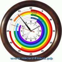 РШЗ-8-45-24 - Расписание школьных звонков