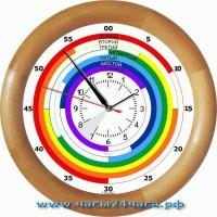 РШЗ-8.30-40-12 - Расписание школьных звонков