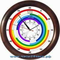 РШЗ-8.30-40-24 - Расписание школьных звонков