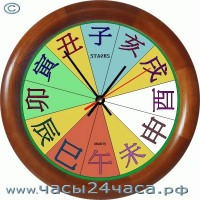 Fen-Zn-02 - 12 часовые - реверс