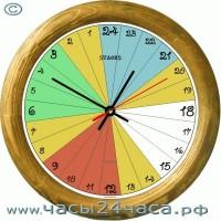 Fen-Zn-02-24 - 24 часовые - реверс