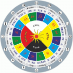 Славянcкие часы