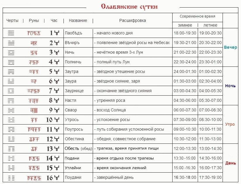 https://xn--80a2agbdc.xn--p1ai/image/catalog/slavian-ari/7-sjav-chas.jpg
